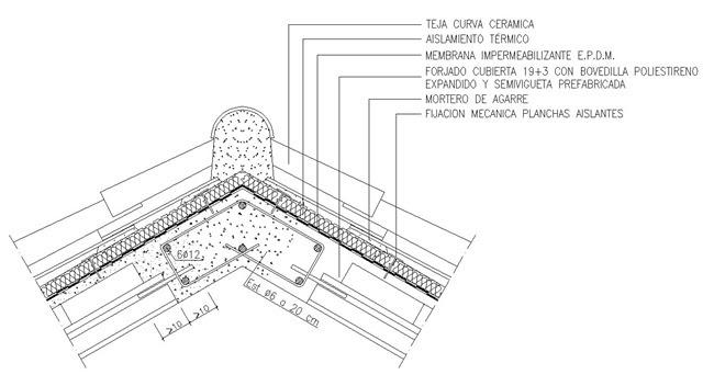 Técnico em Edificações: Apostilas de edificações